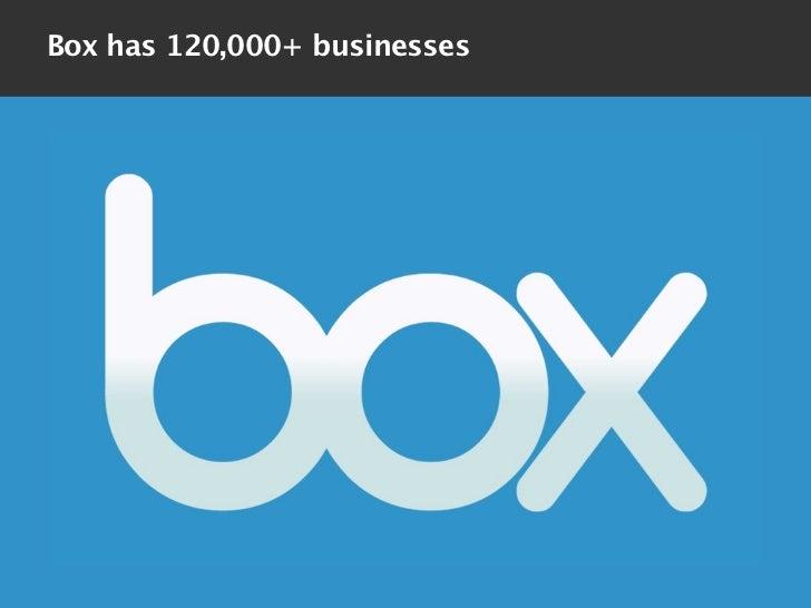 Box has 120,000+ businesses