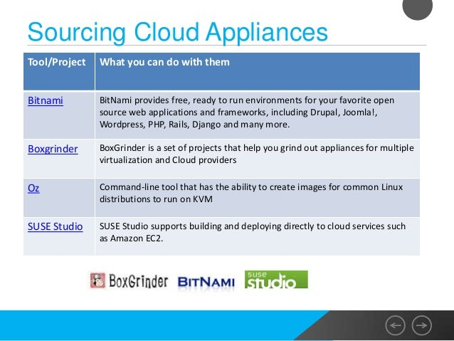 Hitchhiker's Guide to Open Source Cloud Computing