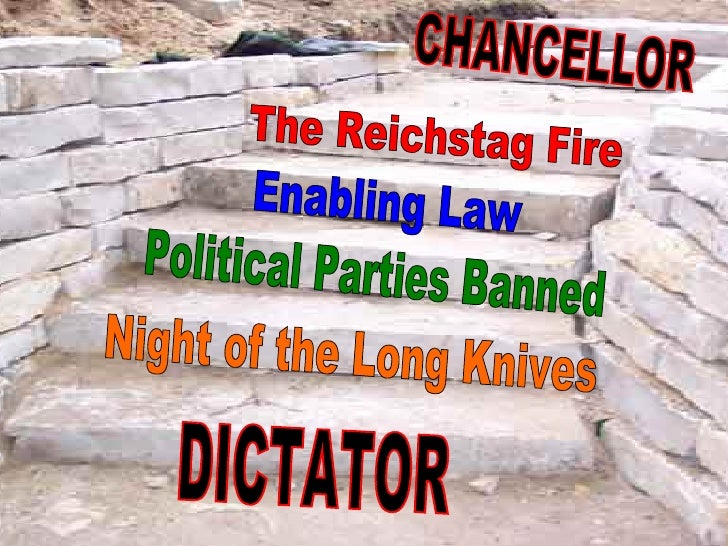 Hitler: Chancellor to DICTATOR Slide 2