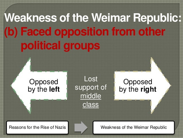 strengths and weaknesses of weimar republic What were the strengths and weaknesses of the weimar republic - download  as word doc (doc / docx), pdf file (pdf), text file (txt) or read online.