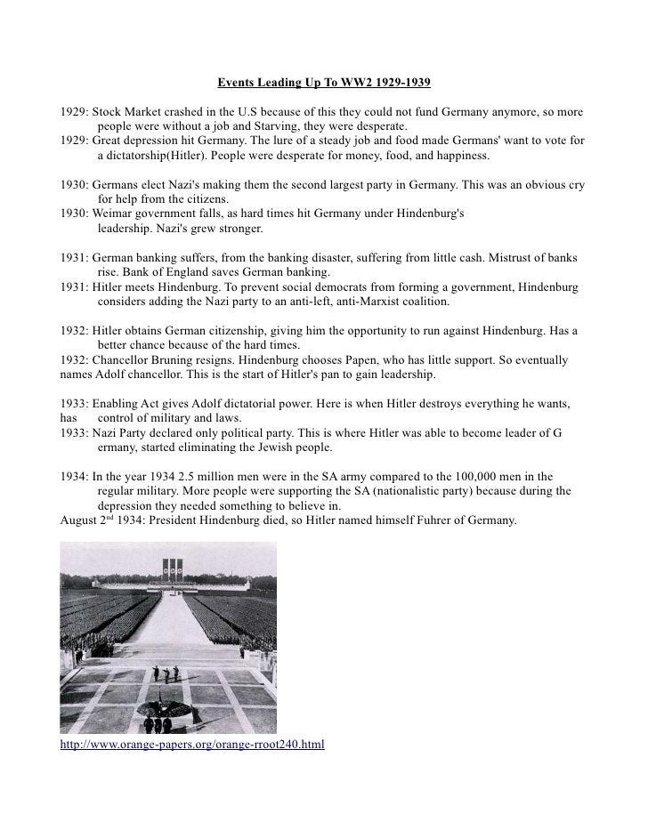 Timeline (1929-1939)