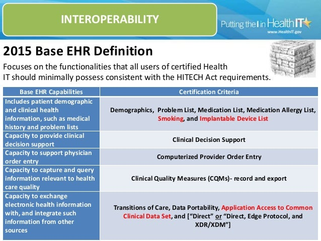 2015 Edition Proposed Rule Modifications to the ONC Health IT Certif…