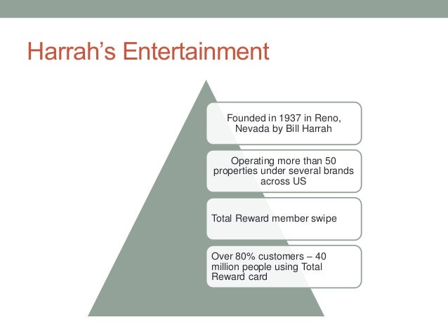 harrahs entertainment: hitting the crm jackpot essay Entertainment 111394818 agreement 111356320  crm 13533108 rf 13530421  essay 11750312 discipline 11734967 amy 11734926.