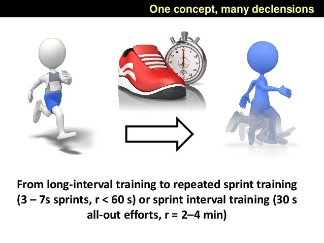 From long-interval training to repeated sprint training (3 – 7s sprints, r < 60 s) or sprint interval training (30 s all-o...