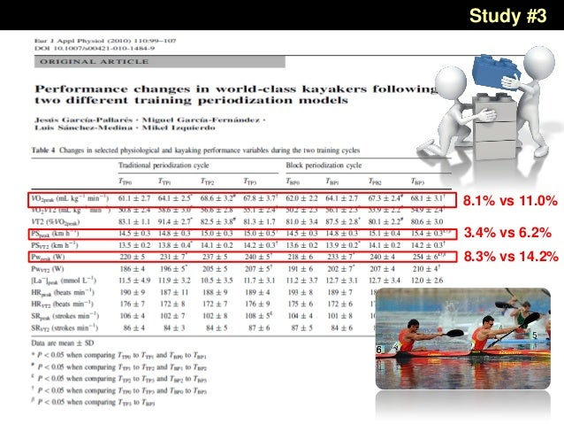 8.1% vs 11.0% 3.4% vs 6.2% 8.3% vs 14.2% Study #3