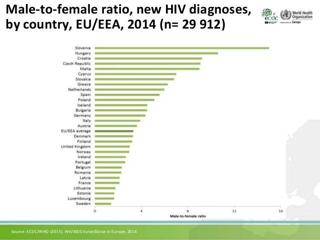 hiv positive dating ireland Hiv positive personals hiv positive dating, dating service by positives dating.