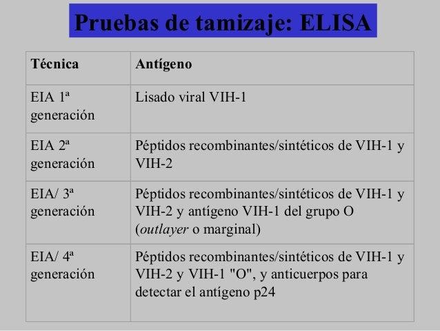 VIH-SIDA (ANALISIS CLINICO)