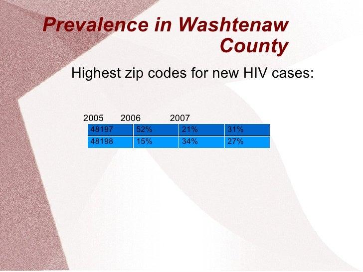 Prevalence in Washtenaw County <ul><li>Highest zip codes for new HIV cases: </li></ul><ul><li>2005 2006 2007 </li></ul>481...