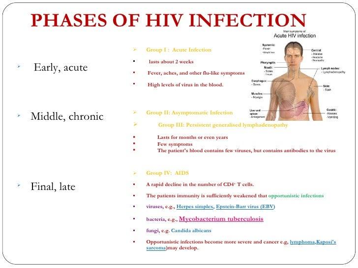 Hiv test free singapore dating 10