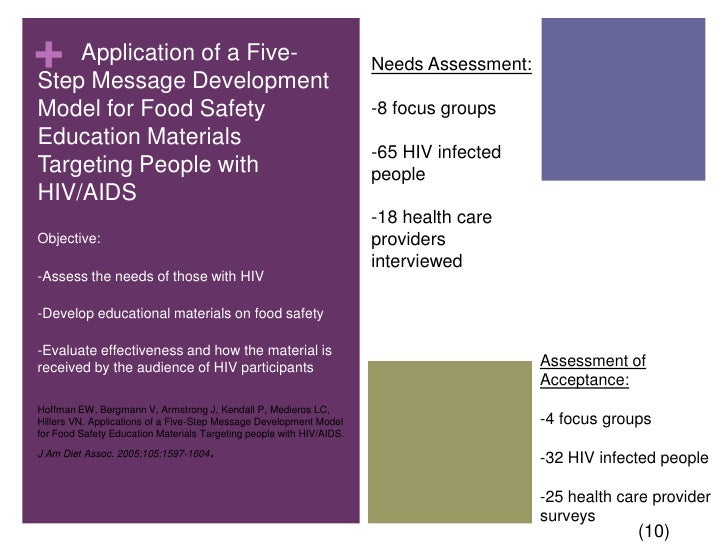 hiv case study questions Case studies that focus on promoting hiv testing address cultural gaps in gender, age, health literacy, trust and other socio-ethnic barriers of patients cases also cover intra-ethnic variations among people and the need to avoid stereotyping in one's approach to care and treatment.