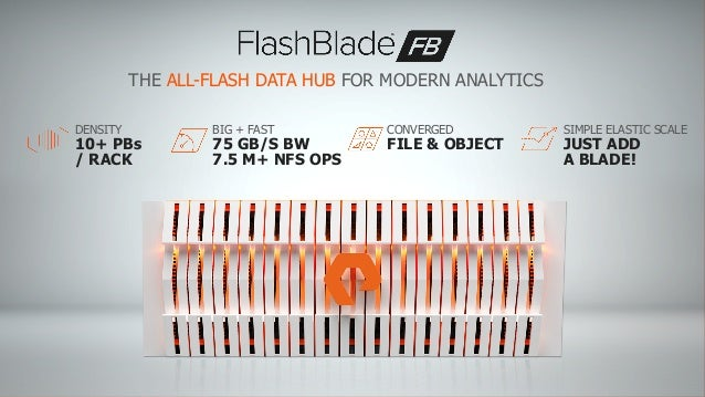THE ALL-FLASH DATA HUB FOR MODERN ANALYTICS 10+ PBs / RACK DENSITY FILE & OBJECT CONVERGED 75 GB/S BW 7.5 M+ NFS OPS BIG +...