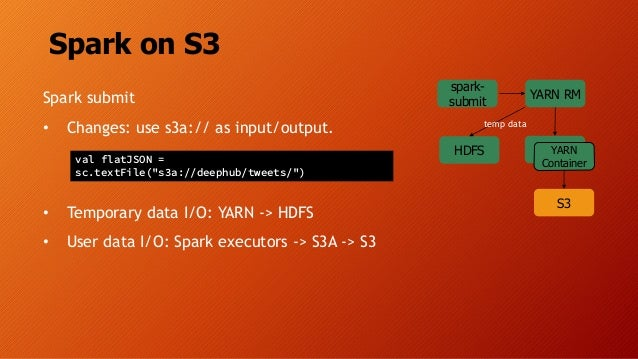 Spark on S3 Spark submit • Changes: use s3a:// as input/output. • Temporary data I/O: YARN -> HDFS • User data I/O: Spark ...