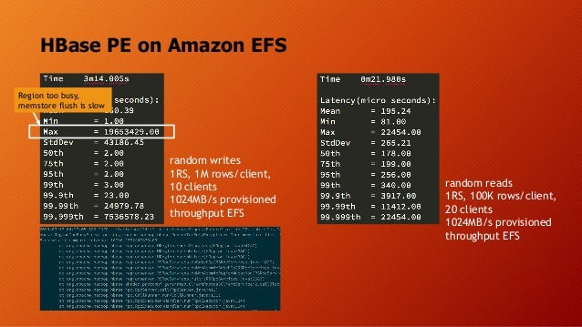 HBase PE on Amazon EFS random writes 1RS, 1M rows/client, 10 clients 1024MB/s provisioned throughput EFS random reads 1RS,...