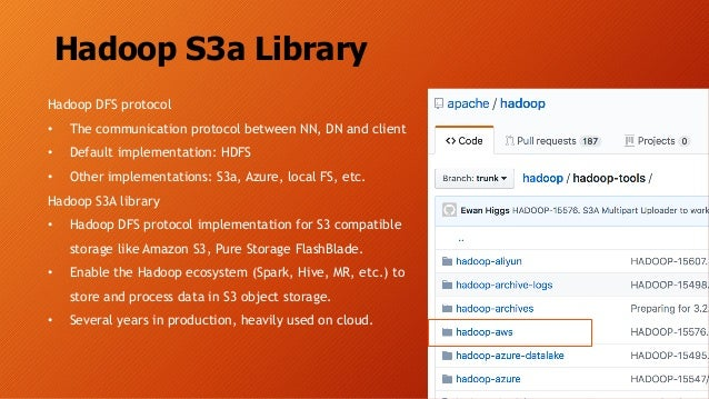 Hadoop S3a Library Hadoop DFS protocol • The communication protocol between NN, DN and client • Default implementation: HD...