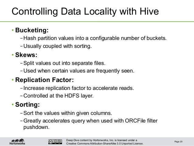 Deep Dive content by Hortonworks, Inc. is licensed under a Creative Commons Attribution-ShareAlike 3.0 Unported License. C...