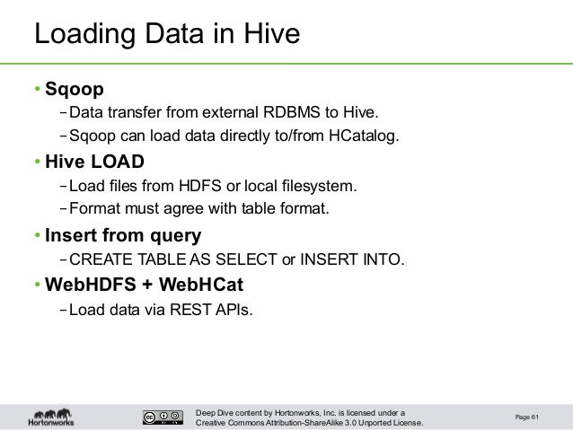 Deep Dive content by Hortonworks, Inc. is licensed under a Creative Commons Attribution-ShareAlike 3.0 Unported License. L...