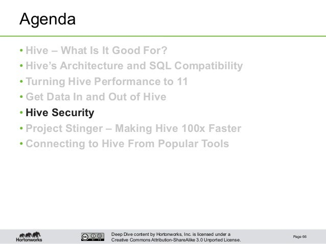 Deep Dive content by Hortonworks, Inc. is licensed under a Creative Commons Attribution-ShareAlike 3.0 Unported License. A...