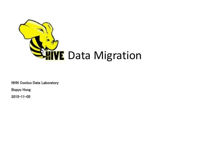 HIVE Data Migration NHN Comico Data Laboratory Bopyo Hong 2015-11-05