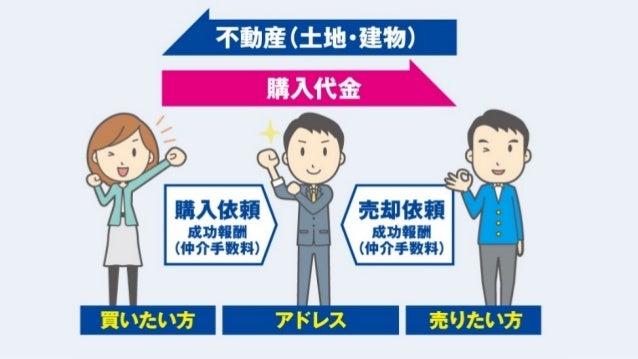 情報のバトン〜手渡しと宅配ボックス〜 Slide 3