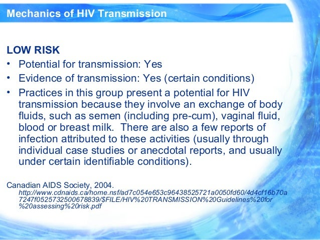 fingering and hiv
