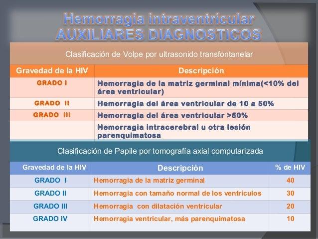 Hemorragia intraventricular RN
