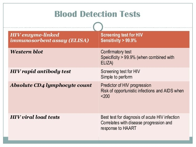 Urine Testing Urine Western Blot  As sensitive as testing blood  Safe way to screen for HIV  Can cause false positives...