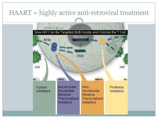 Antiretroviral Drugs (HAART) Nucleoside Reverse Transcriptase inhibitors  AZT (Zidovudine) Non-Nucleoside Transcriptase...