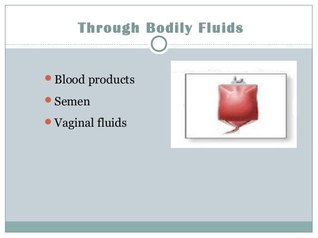 Through Bodily Fluids Blood products Semen Vaginal fluids