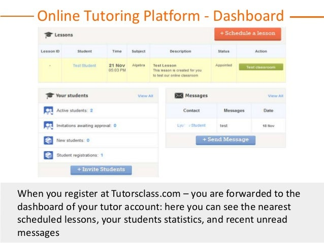 Online Tutoring Platform - Dashboard  When you register at Tutorsclass.com – you are forwarded to the dashboard of your tu...
