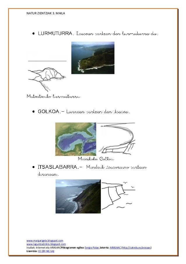 NATUR ZIENTZIAK 3. MAILA www.margarigela.blogspot.com www.laguntza2ziklo.blogspot.com Irudiak: Internet eta ARASAACPiktogr...