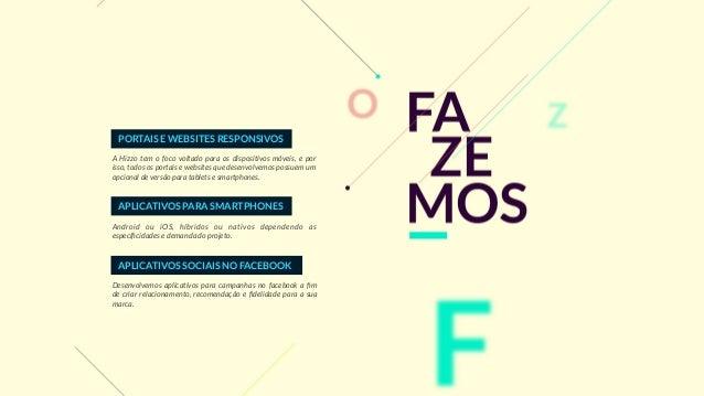 Hizzo Digital Jobs - Portfolio Slide 3