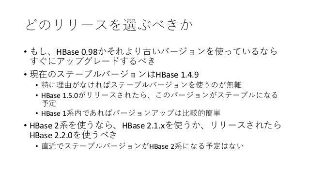 • HBase 0.98 • HBase 1.4.9 • • HBase 1.5.0 • HBase 1 • HBase 2 HBase 2.1.x HBase 2.2.0 • HBase 2