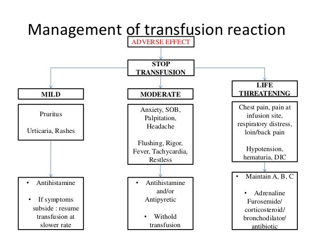 blood, blood product, blood transfusion