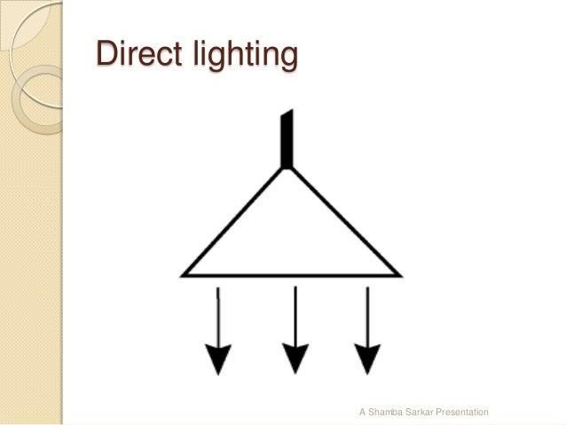 light and lighting fixtures rh slideshare net House Wiring Diagrams for Lights 277 Volt Lighting Diagram