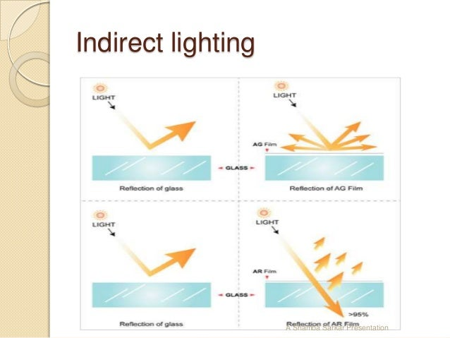 LIGHT AND LIGHTING FIXTURES