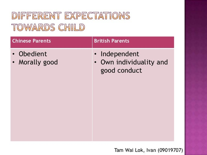 an analysis of children learning to make their own decisions independent of their parents Lessons from case reviews published since 2010, which have highlighted lessons for returning children home from care.