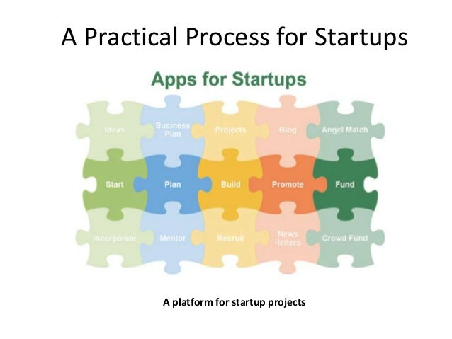 A Practical Process for Startups  A platform for startup projects