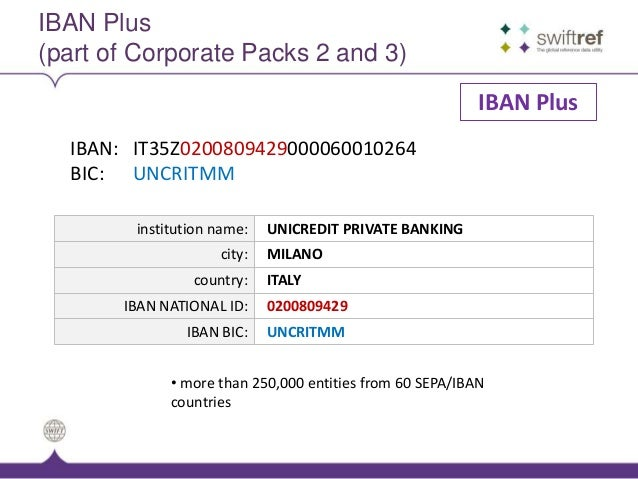 Iban Bank Of America