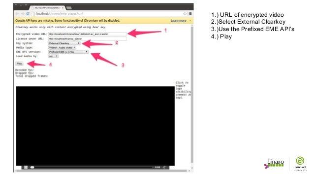 HKG15-407: EME implementation in Chromium: Linaro Clear Key