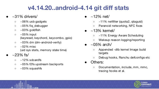 Hkg18 211 Android Common Kernel And Out Of Mainline Patchset Status