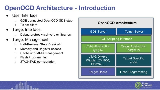 HKG18-403 - Introducing OpenOCD: Status of OpenOCD on AArch64