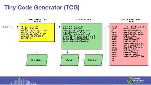 HKG18-TR08 - Upstreaming SVE in QEMU