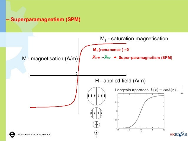 Tomographic Imaging Using The Nonlinear Response Of Magnetic Particles Nature