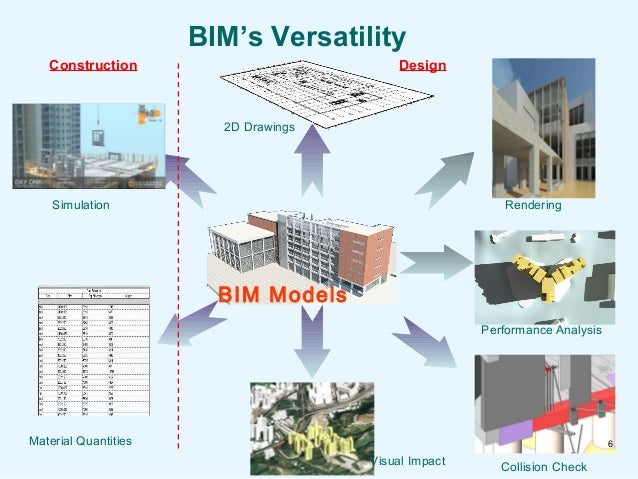 Bim Application In Hong Kong Housing Authority By Mr