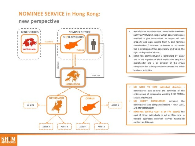 corporate governance in hong kong A new global report on corporate governance performance has found more than  half of hong kong's largest listed companies failed to meet.