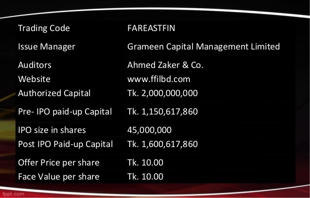 Creditaccess grameen limited ipo price