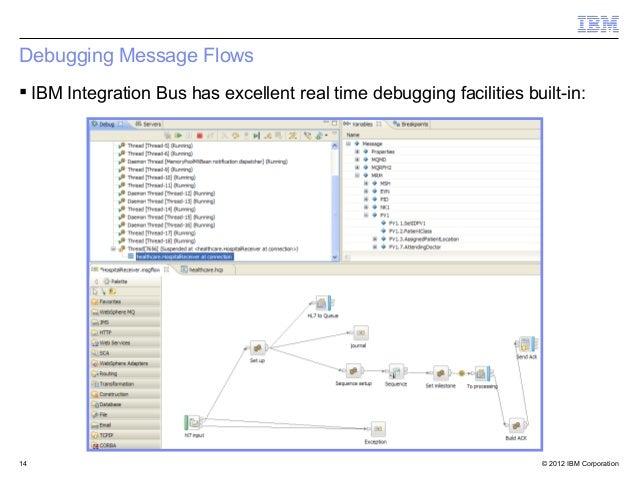 HL7 DFDL with WebSphere Message Broker