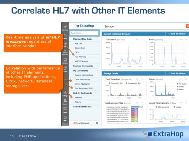 Hl7 Analytics for IT and Clinical Insights