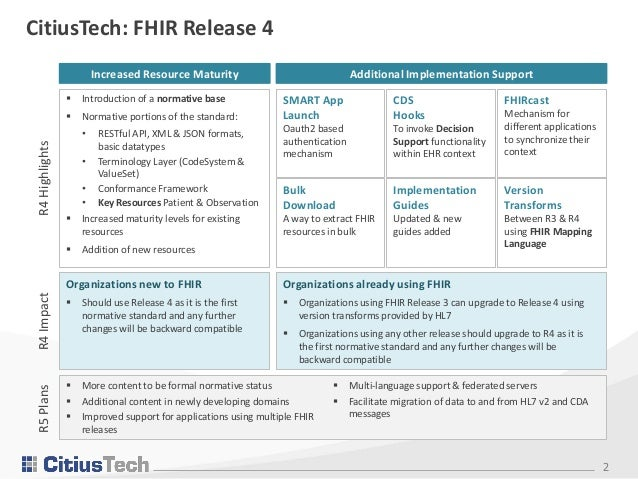 HL7 Releases FHIR 4 - Highlights, Impact and More