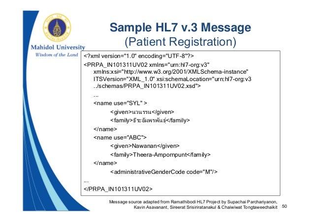 Hl7 Standards, Reference Information Model & Clinical
